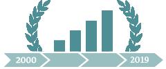 Zahlenstrahl als Symbol über die Erfahrung der LEGIAL von 2000 bis 2019