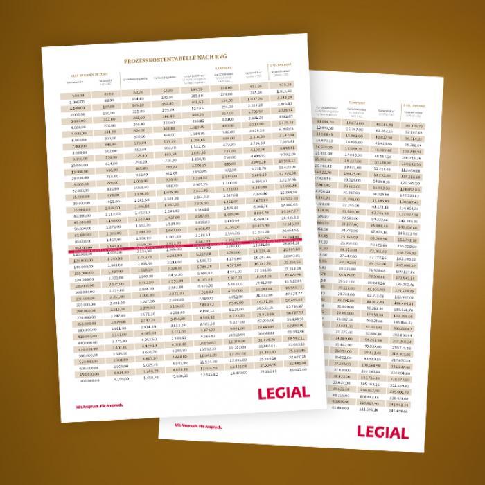 Screenshot Prozesskostentabelle der LEGIAL